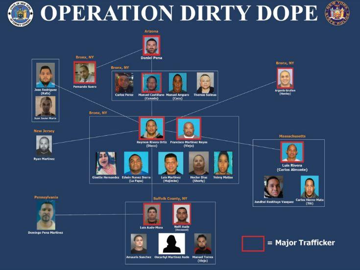 Dirty Dope ring_1474655084218.JPG