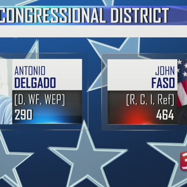 NY 19th Congressional District