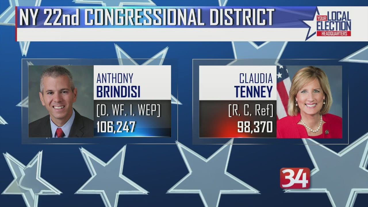 NY 22nd Congressional District Report