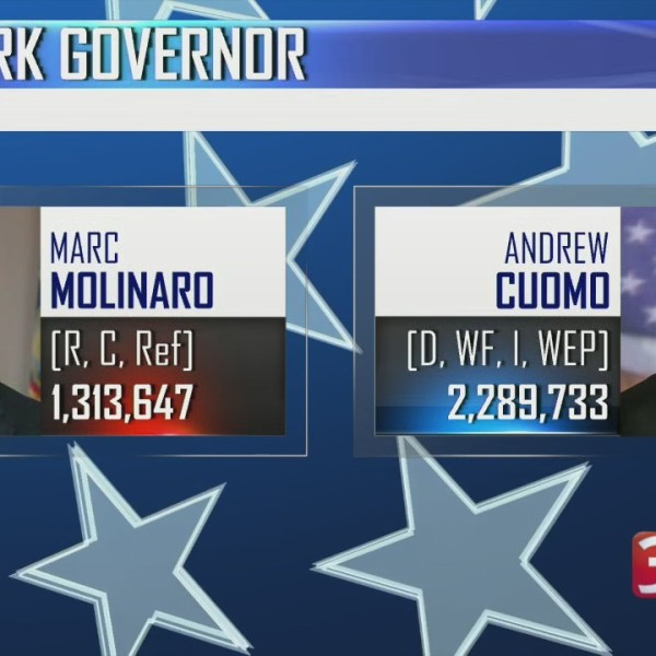 NY Governor Race