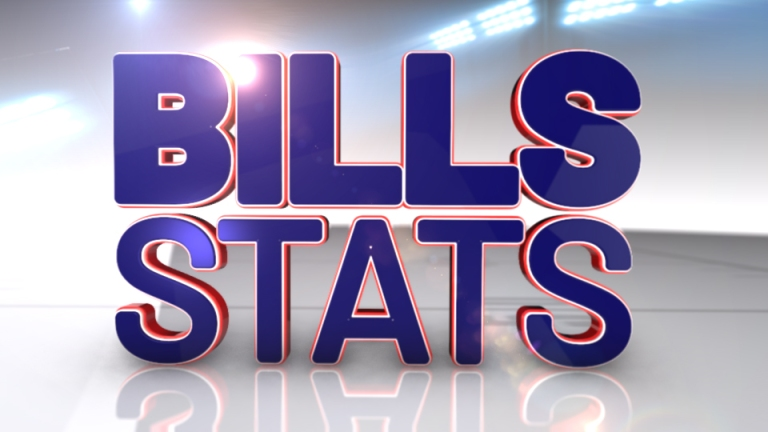bills-stats