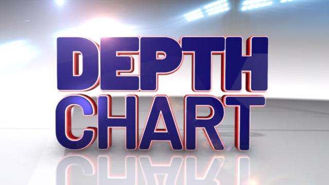 depth-chart